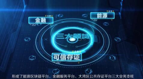 http://www.reviewcode.cn/yunjisuan/177761.html