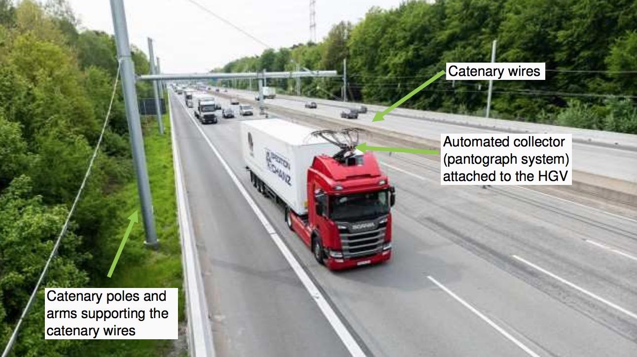 """德国版""""电力高速公路""""示范线运行中。本文图片均来自英国可持续道路货运中心近日发布的《Decarbonising the UK's Long-Haul Road Freight at Minimum Economic Cost》白皮书"""