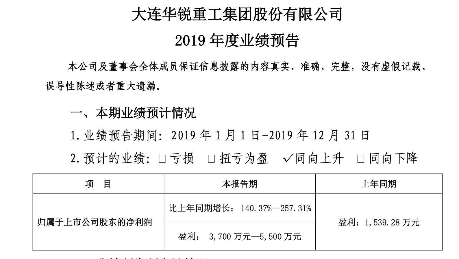 http://www.jienengcc.cn/shiyouranqi/190346.html