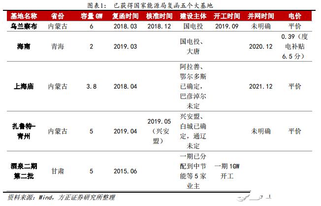 http://www.jienengcc.cn/jienenhuanbao/190344.html
