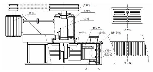 中国如何优化产业结构